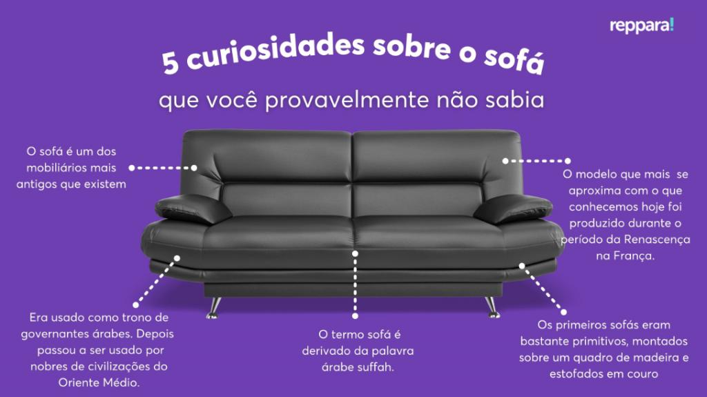Curiosidade sobre os tipos de sofá para sala